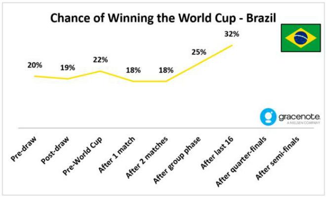 Dự đoán tỷ số bóng đá hay nhất